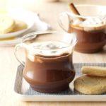 Hot, Hot Chocolate!