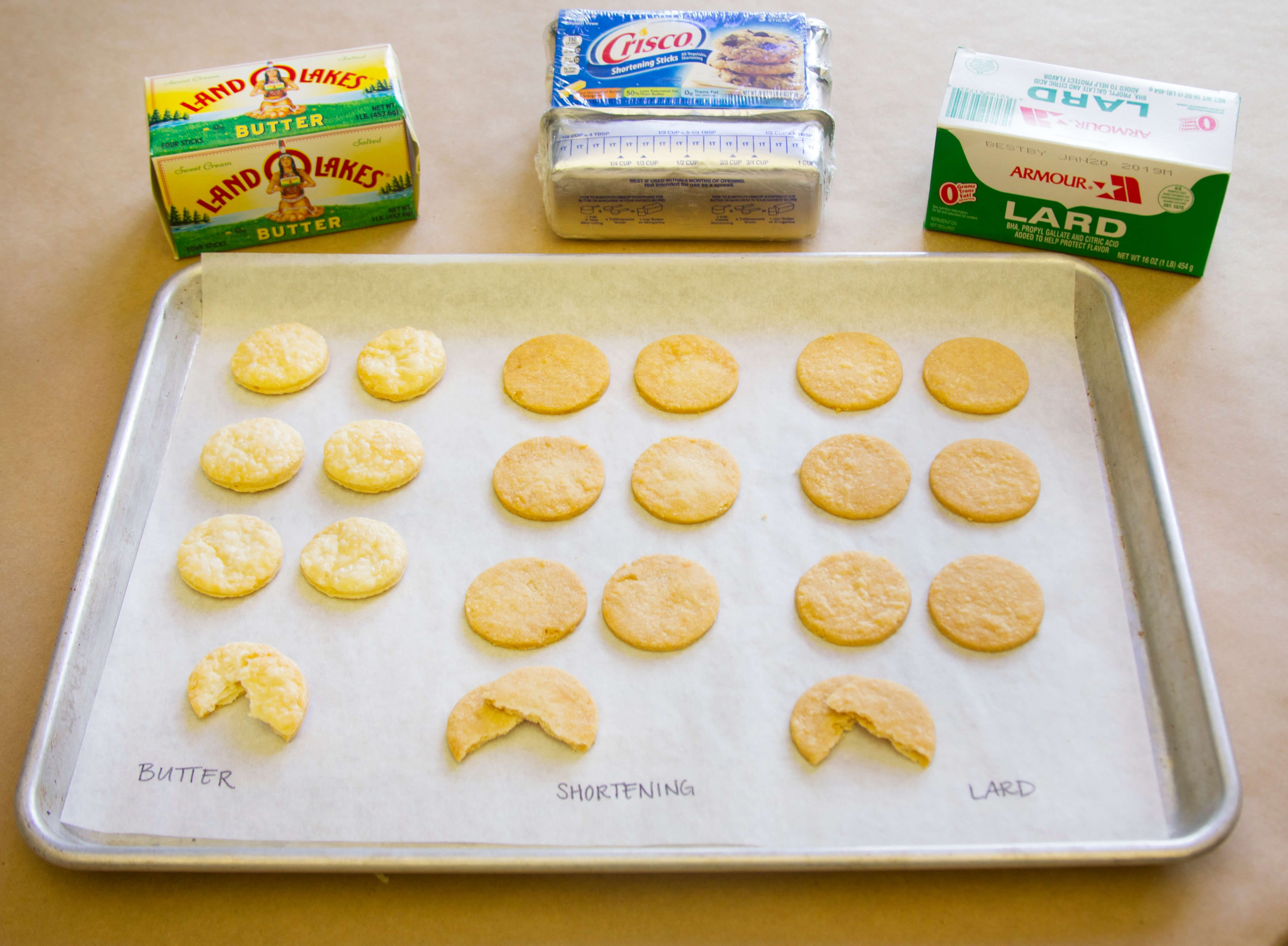 Butter Shortening Or Lard Find Out Which Makes The Best Pie Crust