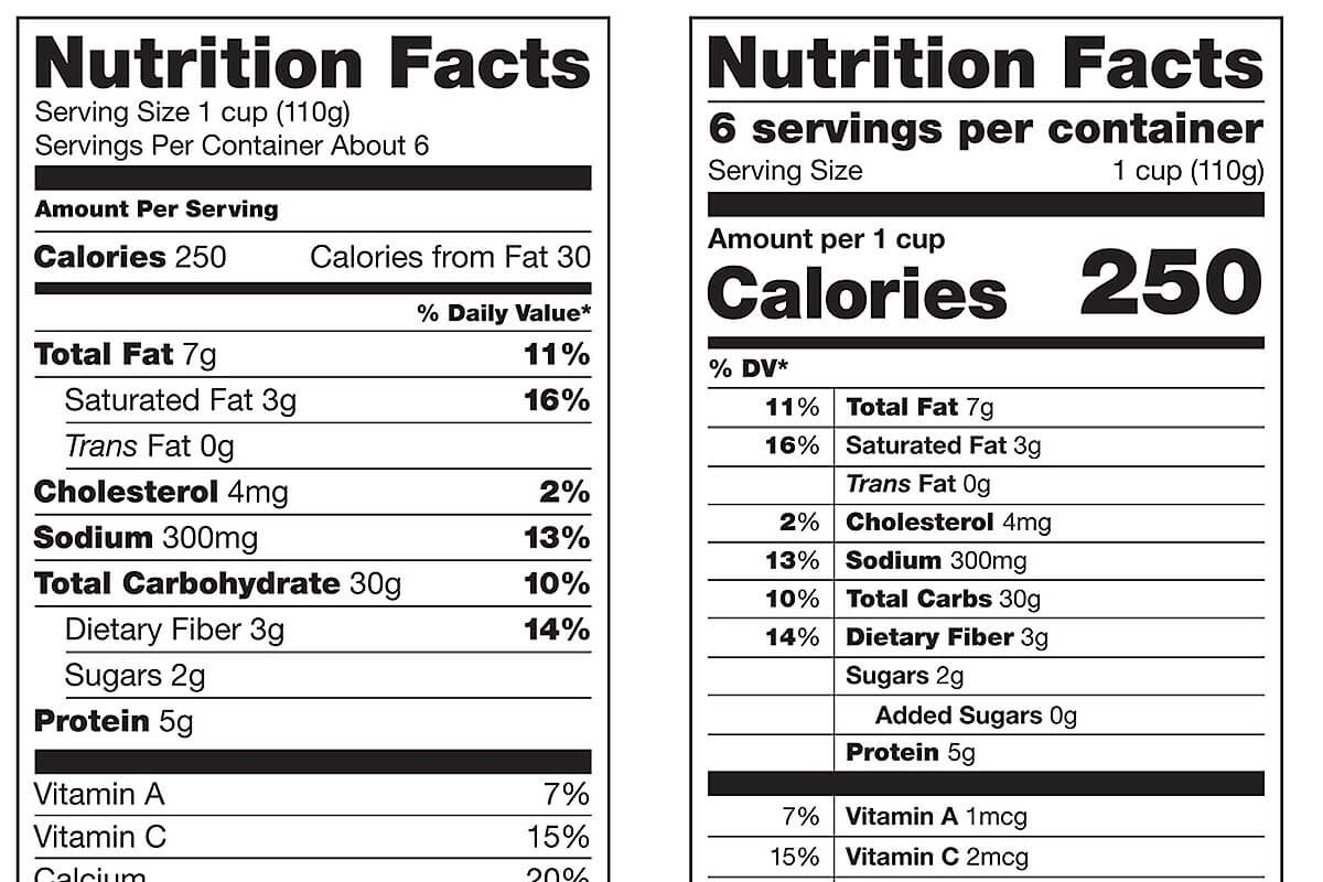 How many grams of protein are in 1 ounce of meat taste of home what you need to know about the new food label nvjuhfo Gallery
