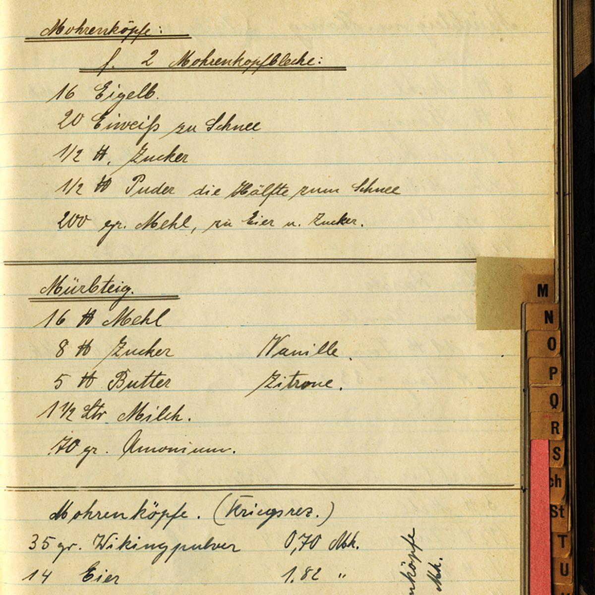 grungy page of bakeries vintage handwritten cookbook