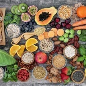 What is the FODMAP Diet?