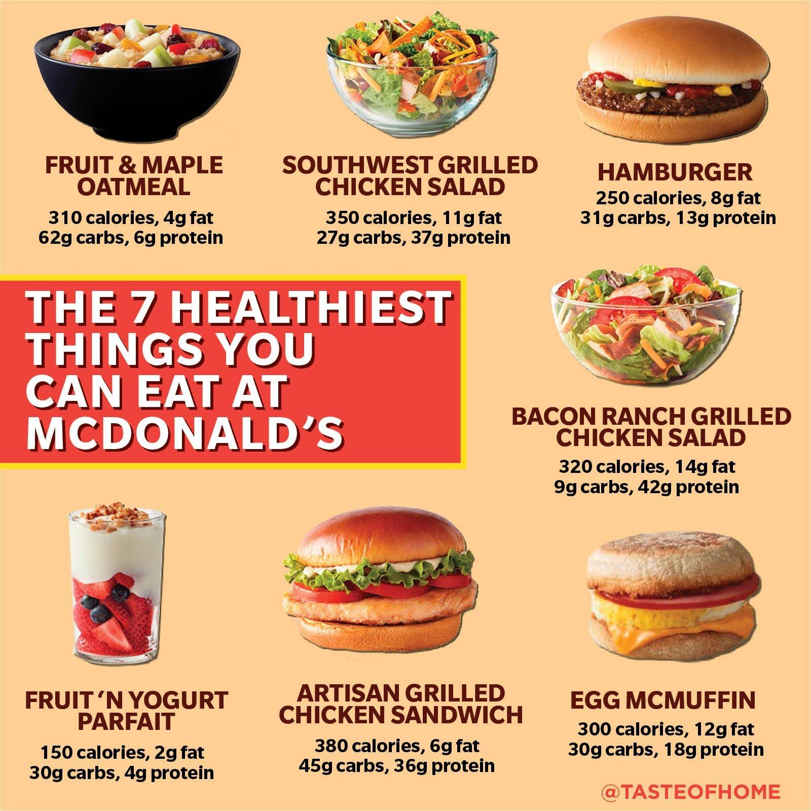 The 7 Healthiest Mcdonald S Menu Items Taste Of Home