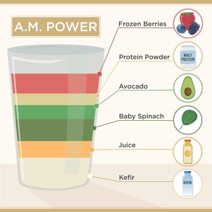 A.M. Power Smoothie Recipe