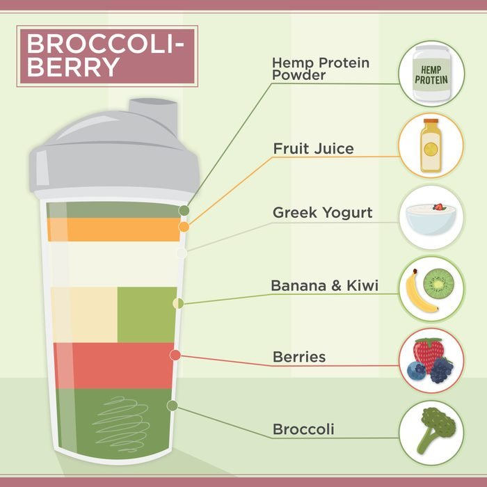 Broccoli-Berry Smoothie Recipe