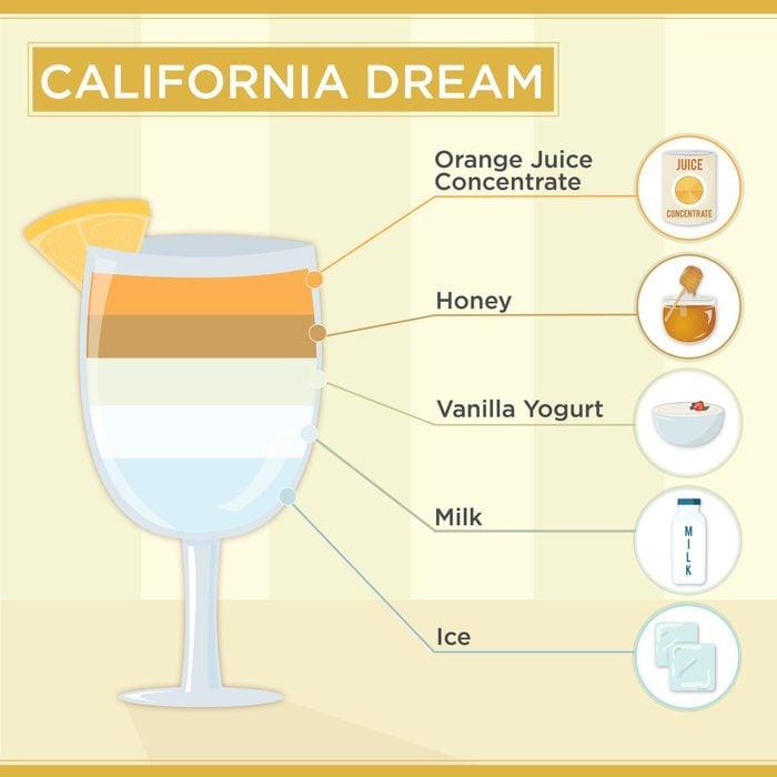 California Dream Smoothie Recipe