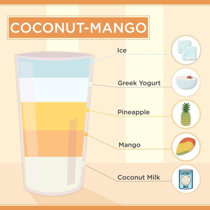 Coconut-Mango Smoothie Recipe
