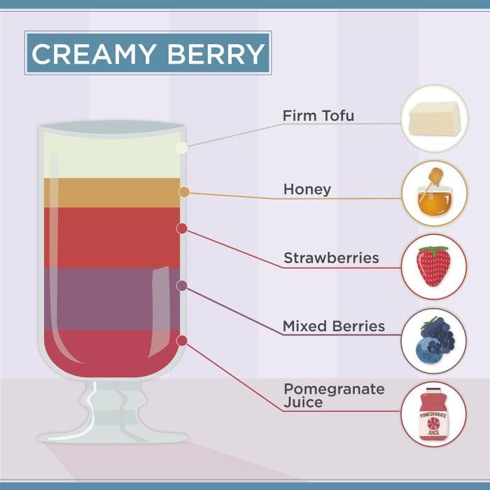 Creamy Berry Smoothie Recipe