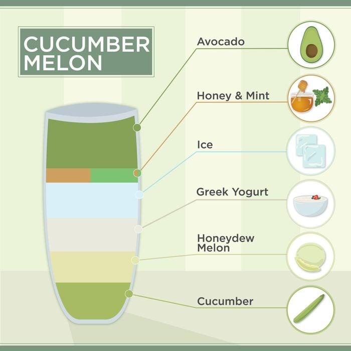 Cucumber-Melon Smoothie Recipe