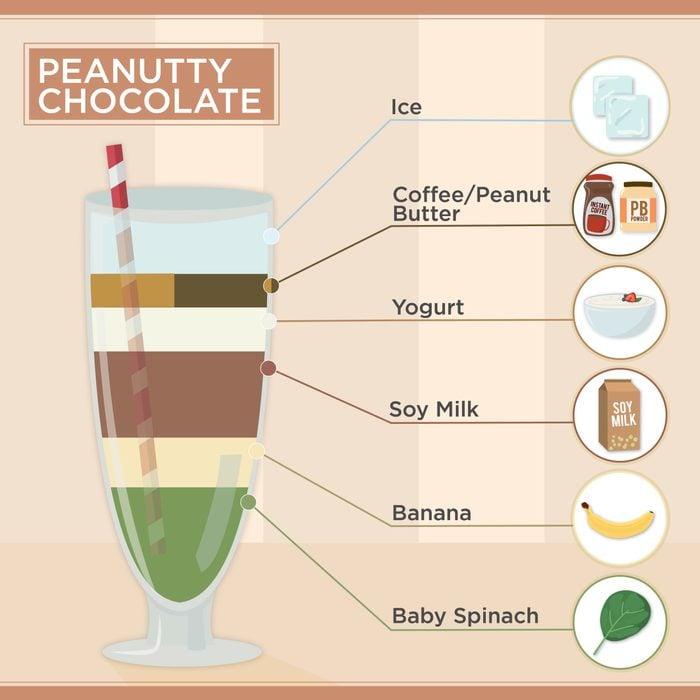 Peanutty Chocolate Smoothie Recipe