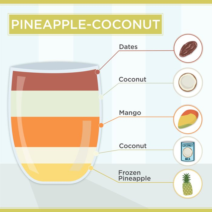 Pineapple-Coconut Smoothie Recipe