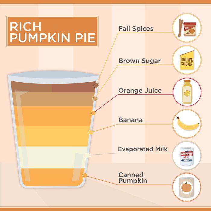 Rich Pumpkin Pie Smoothie Recipe