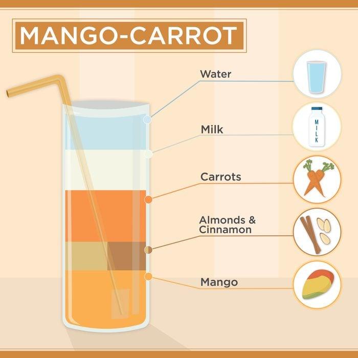 Mango Carrot Smoothie Recipe