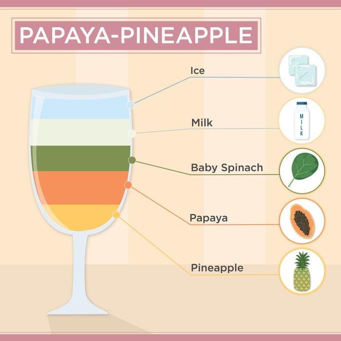 Papaya Pineapple Smoothie Recipe