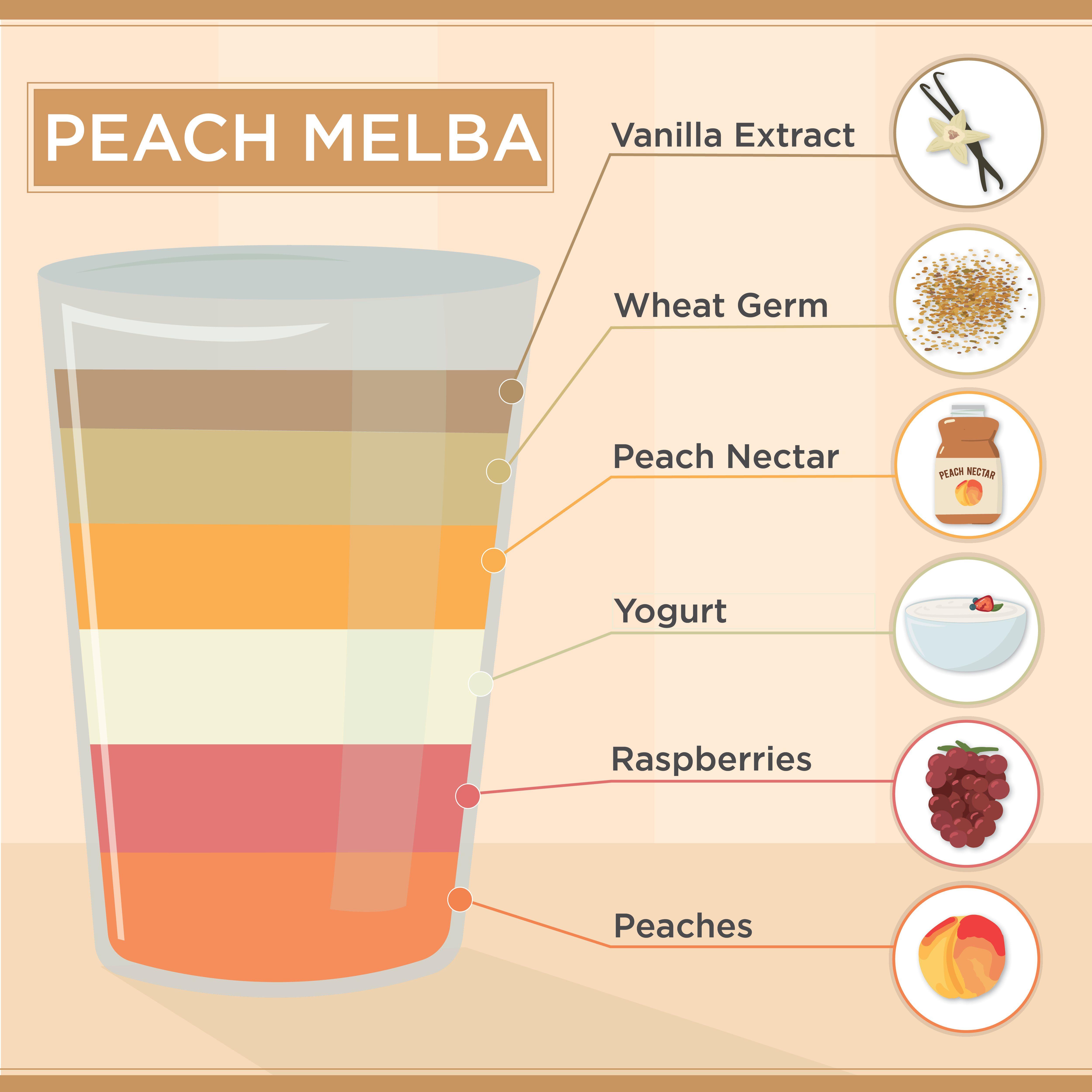 Peach Melba Smoothie Recipe