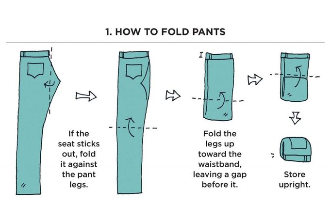 Step one to folding
