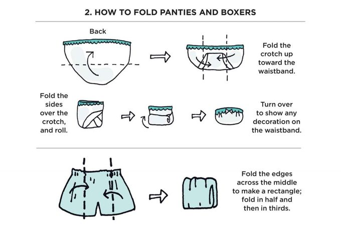 Step two for folding clothes