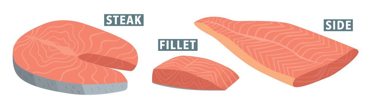 three illustrations of ways to cut salmon fillet steak side