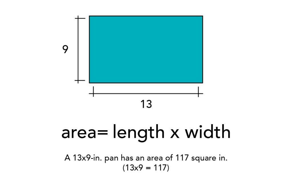 square area mesurments