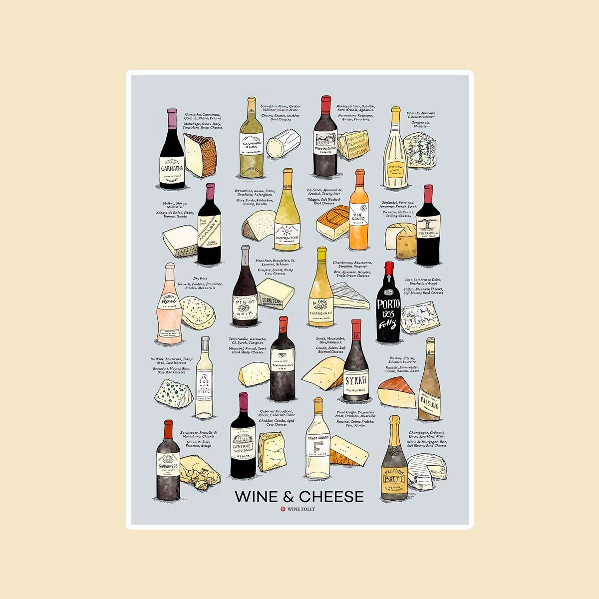 Wine and cheese pairing poster