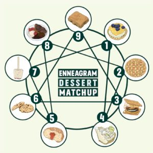 The Dessert Recipe You Need to Try Based on Your Enneagram Type