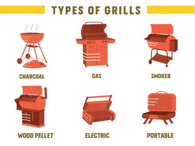 charcoal, gas, smoker, electric, wood pellet, portable grill graphic