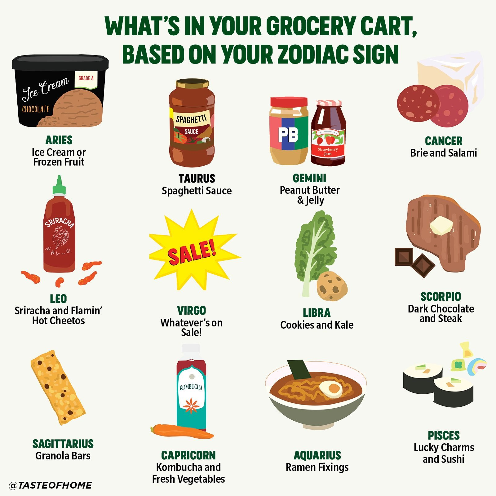What's in Your Grocery Cart, Based on Your Zodiac Sign_2