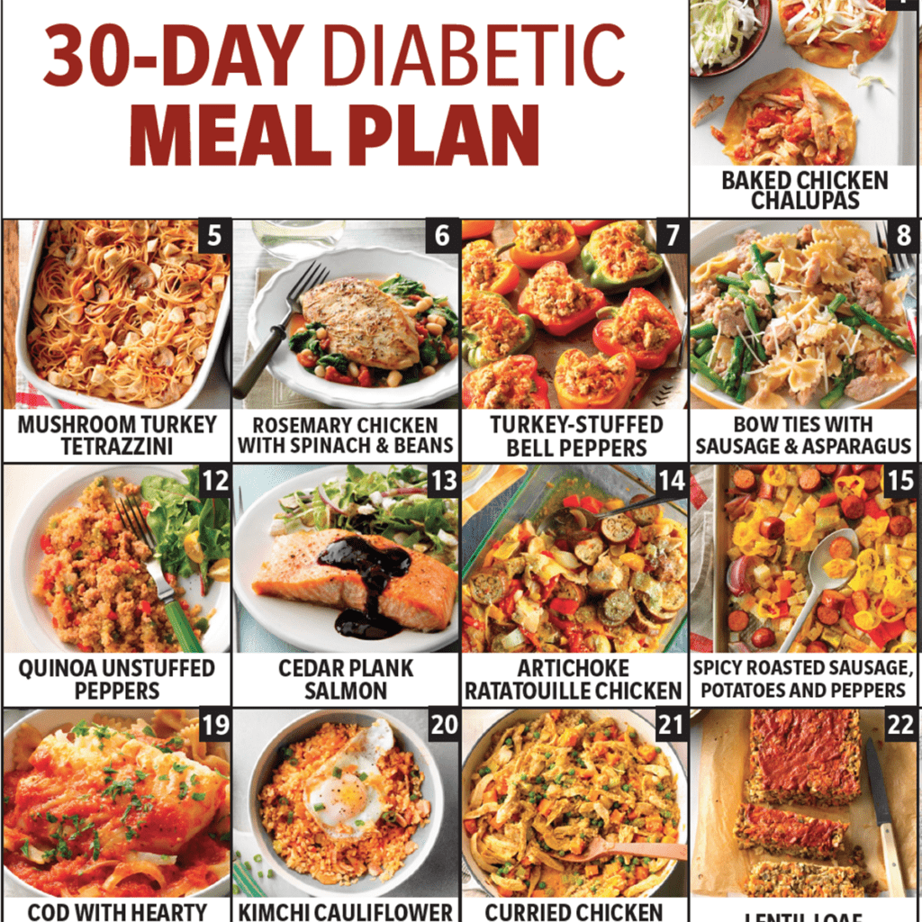 The Ultimate 8 Day Diabetic Meal Plan with a PDF