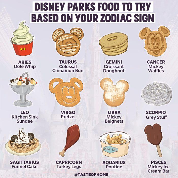 disney parks food_zodiac