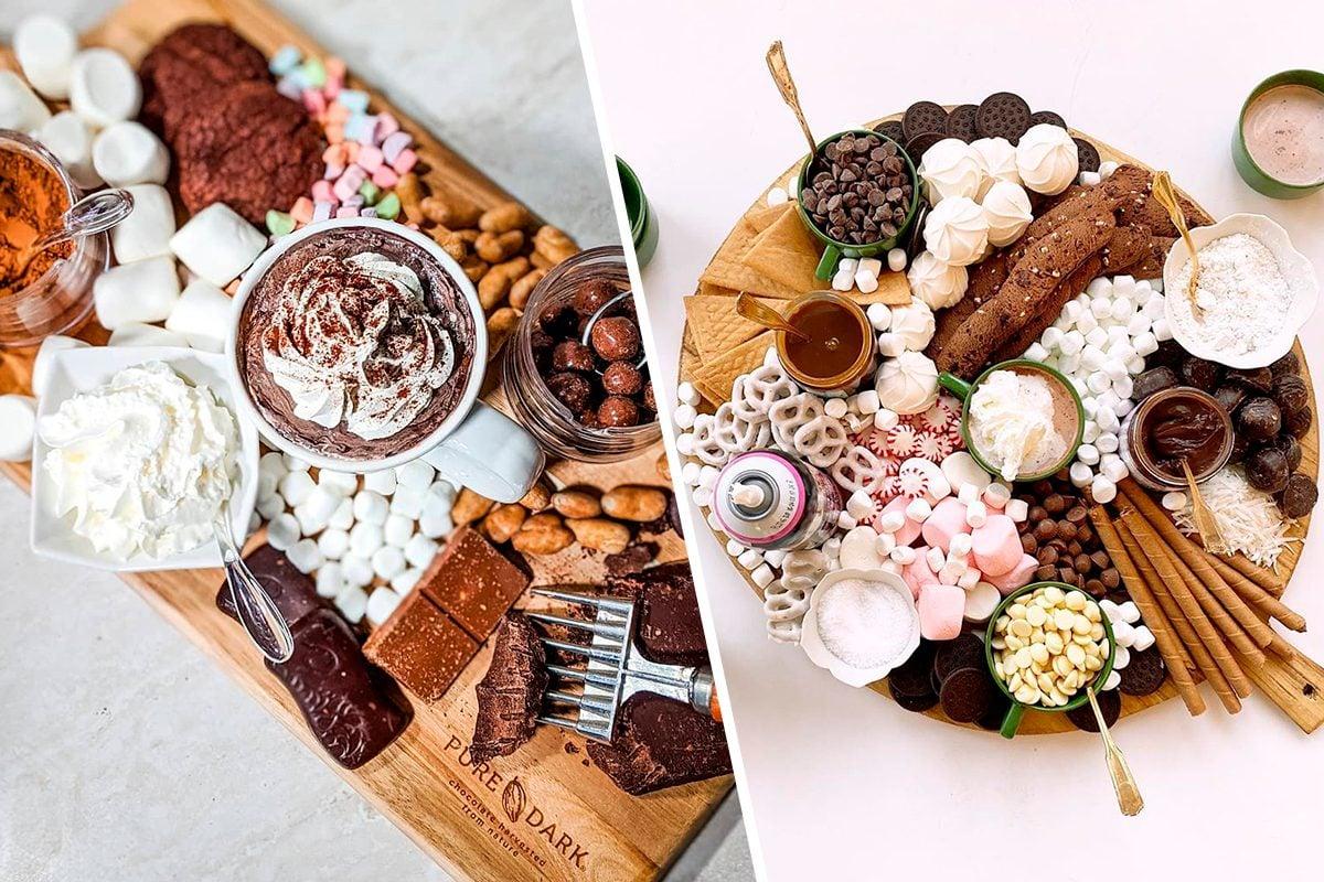 Cocoa Board trend